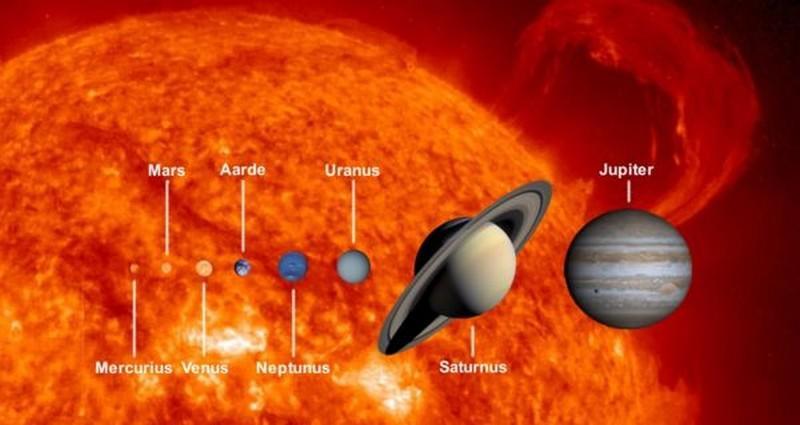 verhouding aarde zon